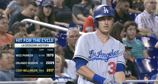 Cody Bellinger Cycle