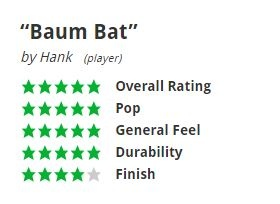 Hank Review Of Baum Bat.jpg