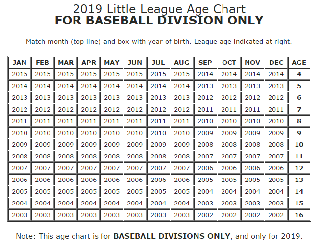 Little League Age Changes 2019 Png