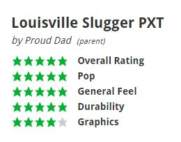 PXT Proud Dad Review.jpg