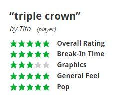 Triple Crown Review.jpg