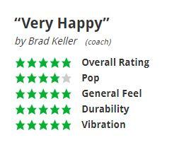 Very Happy CF Zen Review.jpg