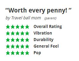 Worth Every Penny CF Zen Review.jpg